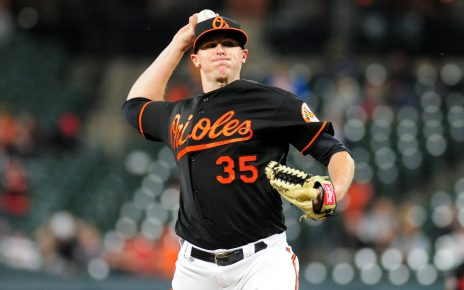 Brad Brach Baltimore Orioles MLB