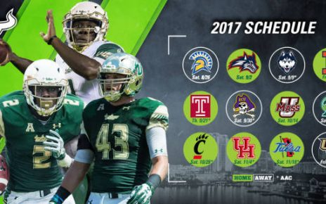 South Florida Bulls Preview