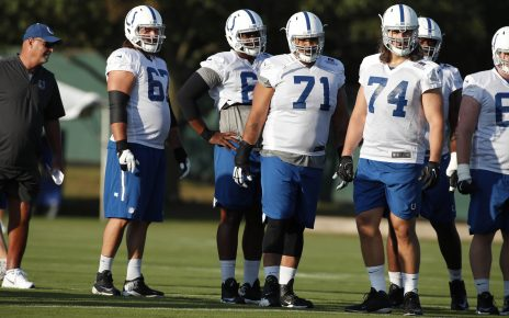Indianapolis Colts Offensive Preview