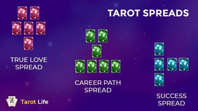 Career Tarot Reading